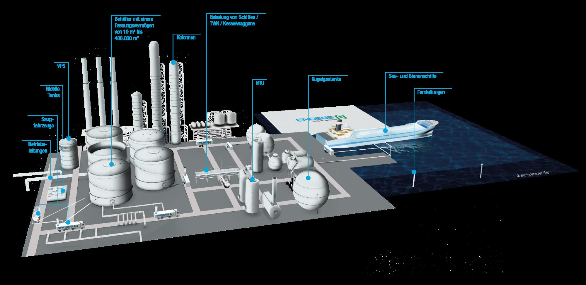 Entgasung von Tanks, Behältnissen, Rohrleitungen, Saugwagen, chemische Entgasung von See- und Binnenschiffen
