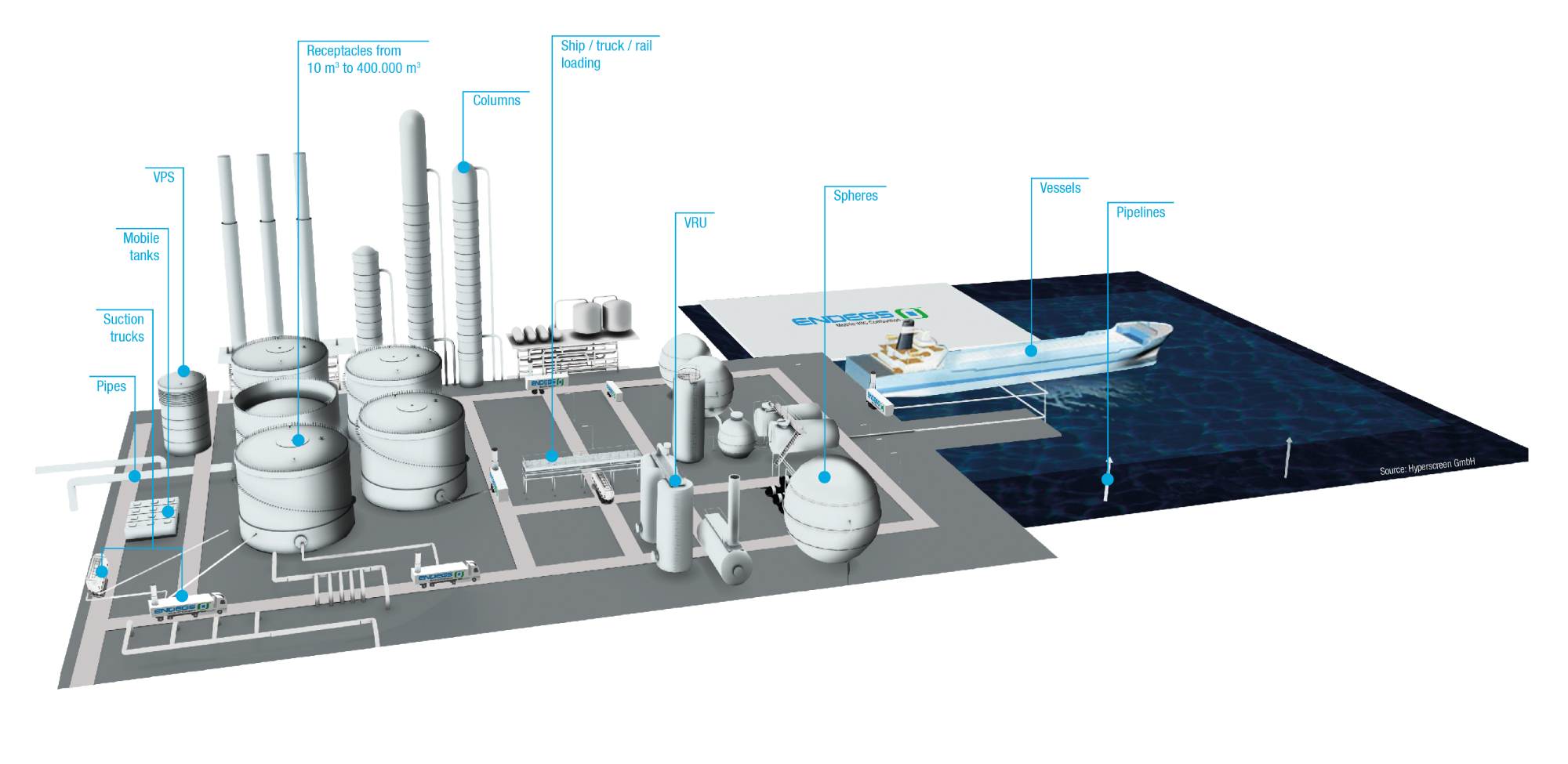 Degassing of tanks, pipelines, suction vehicles, chemical degassing of barges and vessels